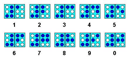 numeros-en-braille
